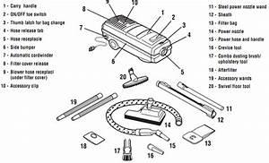 Electrolux Canister Vacuum Parts Diagram