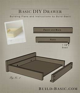 Build a Basic DIY Drawer ‹ Build Basic
