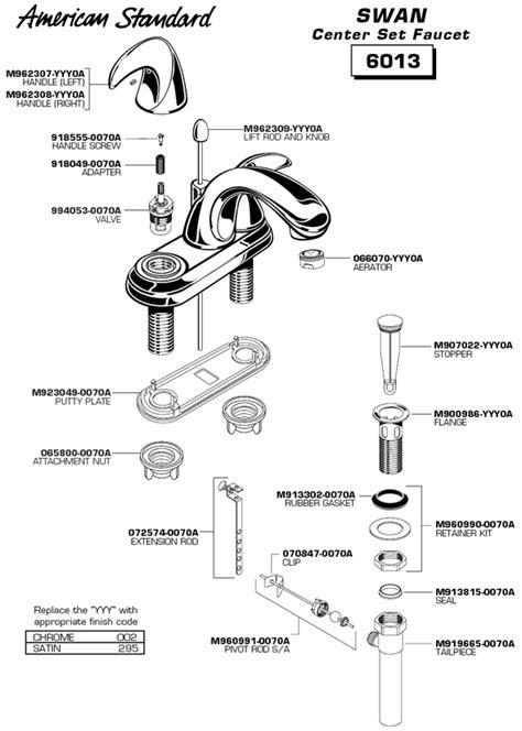 plumbingwarehousecom american standard bathroom faucet
