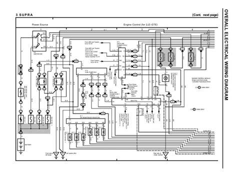 usdm 2jzgte wiring harness 26 wiring diagram images