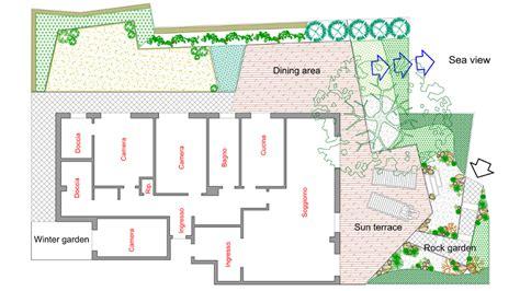 giardino roccioso progetto studio bellesi giuntoli giardino roccioso