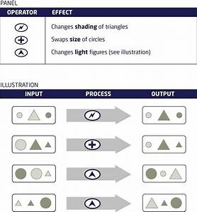1000  Images About Aptitude Assessment On Pinterest