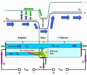 3 4 2 Bipolar Transistors