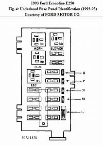 2003 Ford E250 Fuse Box Diagram Free Download