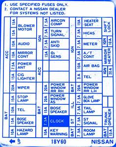 Nissan 300zx 1993 Fuse Box  Block Circuit Breaker Diagram