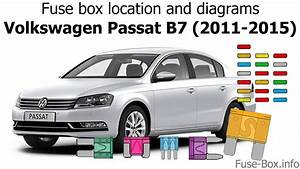 Fuse Box Location And Diagrams  Volkswagen Passat B7  2011-2015