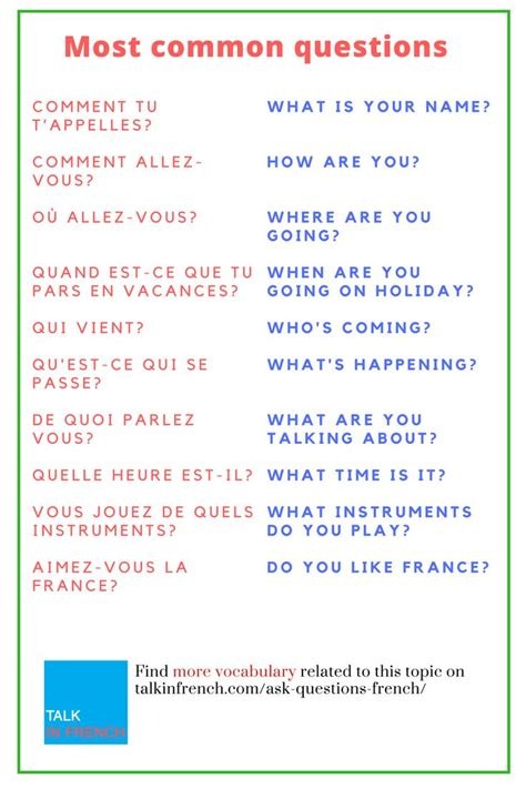How to Ask Questions in French   Basic french words ...