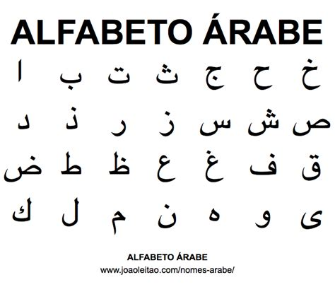 how many letters are in the arabic alphabet alfabeto 193 rabe aprender o abeced 225 193 rabe 28333