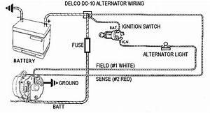Which Alternator