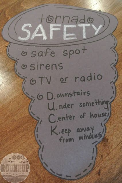 severe weather safety anchor charts  tornado safety