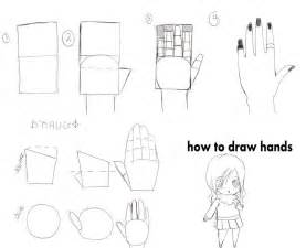 How to Draw Hands Drawing