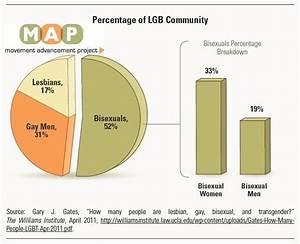 Infographics – Bisexual Health Awareness Month