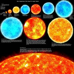 Star Type Size Comparison - Pics about space