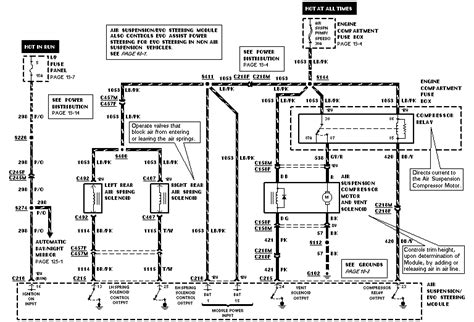 2010 Crown Victorium Wiring Diagram by 2005 Ford Crown Stereo Wiring Harness Wiring