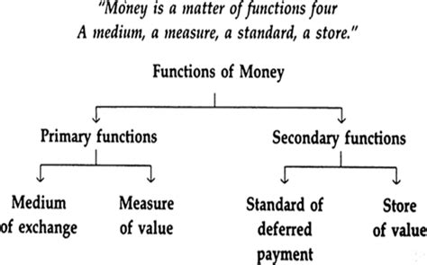 Define Fiat Money by Would A Successful Blockchain Global Currency Make The