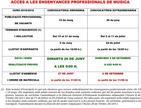 acces les ensenyances professionals de musica