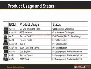 Caterpillar Ecm Advanced Data
