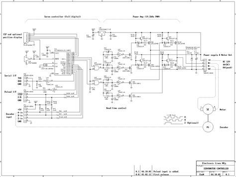 Elm Servomotor Controller