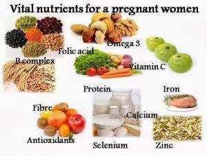 Hamil Muda Harus Bagaimana Nutrisi Ibu Hamil Di Masa Kehamilan 2018