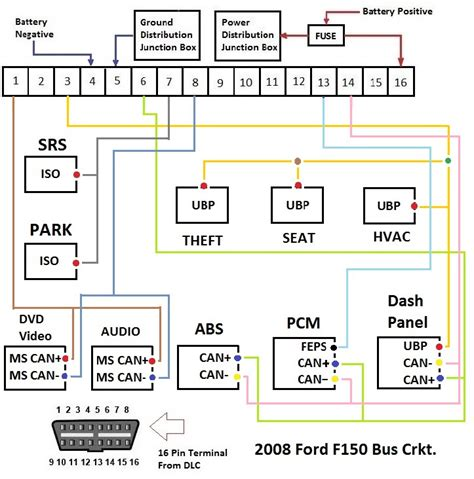 2008 Ford E150 Stereo Wiring Color Code by Now You Can Fix No Communication Problems For 2008 Ford