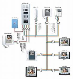 Intercom System Installation In Mumbai  Intercom Dealers
