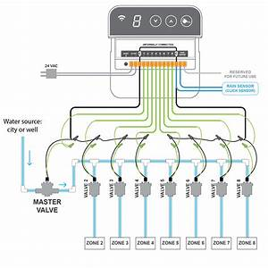 Master Valve And Pump Relay  U2013 Rainmachine