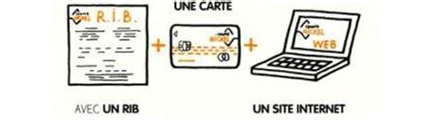 carte de paiement bureau de tabac carte de credit prepayee bureau de tabac 28 images