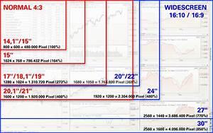 Bildschirm Zoll Berechnen : 3 fach monitorhalterungen trading pc ~ Themetempest.com Abrechnung