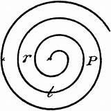 Spiral Clipart Spirals Clip Cliparts Etc Spirituality sketch template
