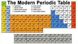 What Is The Structure Of Atoms And Molecules   Chemistry