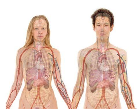 Date clinice - sistemul Chirurgical da vinci
