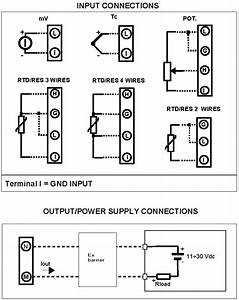 Intrinsically Safe Din Rail Mount Transmitter Dat2015is