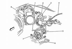 A Diagram Of Cooling System For 2003 Chevrolet Impala Html
