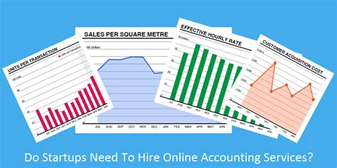Benefits Of Hiring Online Accounting Services For Startups. Point Of Purchase Systems Dentist Astoria Ny. How Technology Has Changed Business. Best Web Analytics Software Www Pest Control. Different Car Insurances Pittsburgh Law Firms. Sharepoint Intranet Best Practices. Preservation And Conservation. Chrysler Town And Country Lease Deals. How To Become A Licensed Nursing Home Administrator