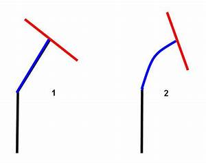 Shoulder Turn Path In The Downswing