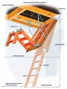 wooden folding attic sizing and choosing pulldown attic stairs