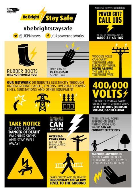 Electrical Safety   High Voltage HV 11kV 33kV Gloves ...