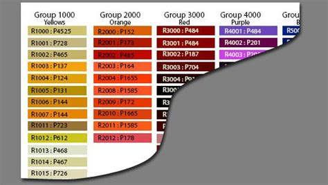 Ral To Pantone Conversion Chart