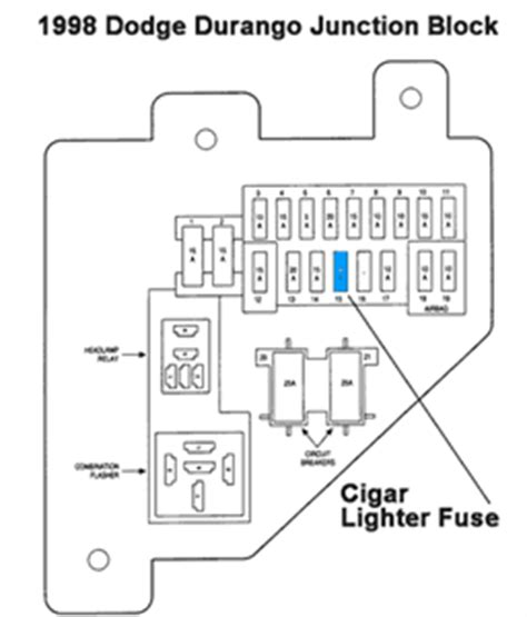 solved    truck lighter fuse located