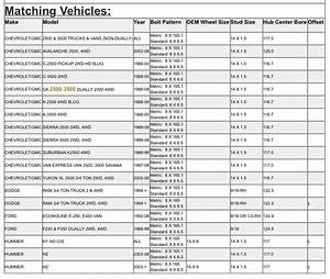Wheel, Tire, Bolt Pattern, Lug Nut Information - Ford Truck Enthusiasts Forums