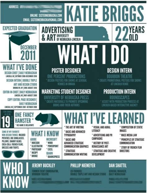 Cool Marketing Resume by Resumes Way Better Than Your Bullet Pointed One Neatorama