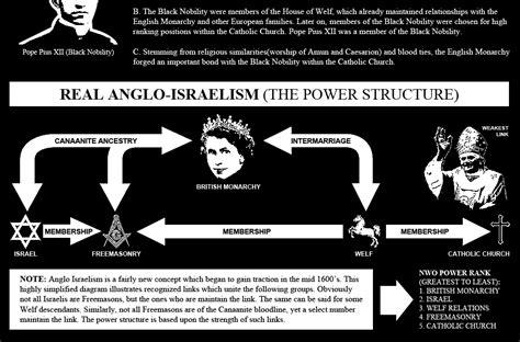 illuminati list macrocosmic thinking the impact of the khazars venetian