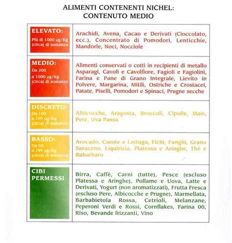 tabella alimenti senza glutine allergia al nichel e dieta il pompelmo rosa