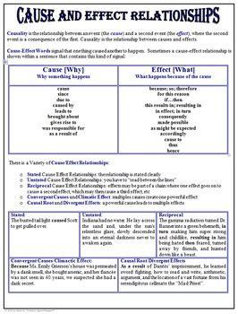 effect relationships unit resources common core