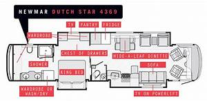 2019 Newmar Dutch Star 4369 Wiring Diagram