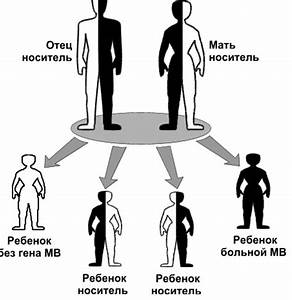 Остеохондроз клинические рекомендации по лечению