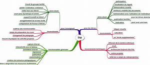 Formation   Le Tableau Blanc Interactif En Lettres Et Lca