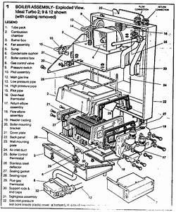 Boiler Manuals  Ideal Turbo 2