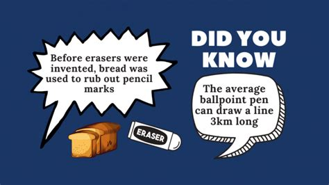 Did you know fun facts | EverythingBranded.co.uk | Blog ...