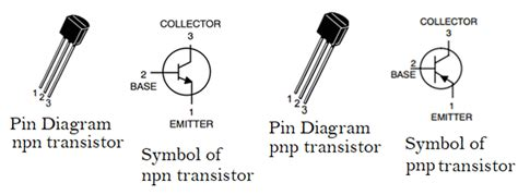 Transistor Pin Diagram by Different Types Of Transistors And Their Working